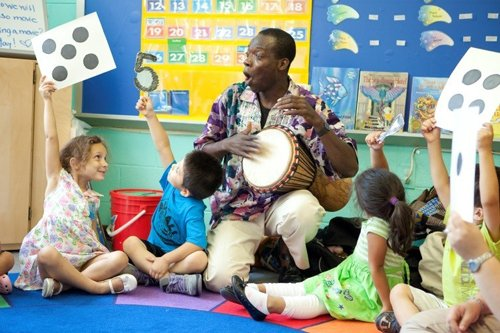 Photo of arts integration in the early childhood classroom. A man plays a drum while children hold up numeric signs.
